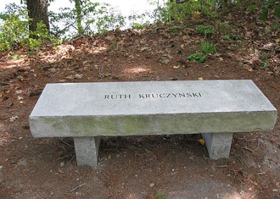 Ruth Kruczynski